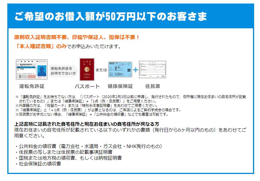 50万円以下の必要書類